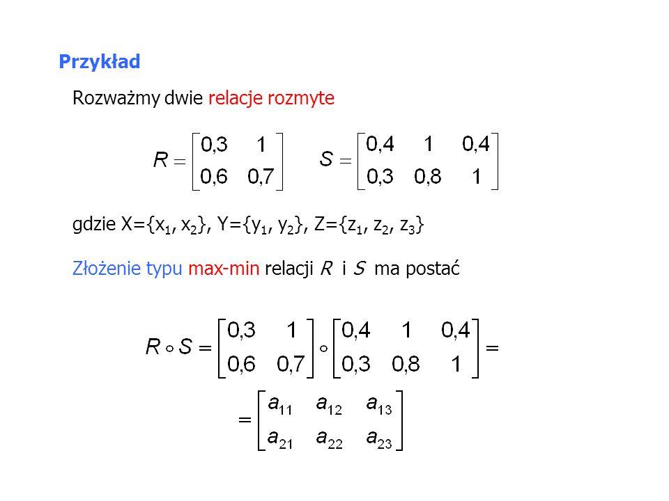 Przykład Rozważmy dwie relacje rozmyte gdzie X={x 1, x 2 }, Y={y 1, y 2 }, Z={z 1, z 2, z 3 } Złożenie typu max-min relacji R i S ma postać
