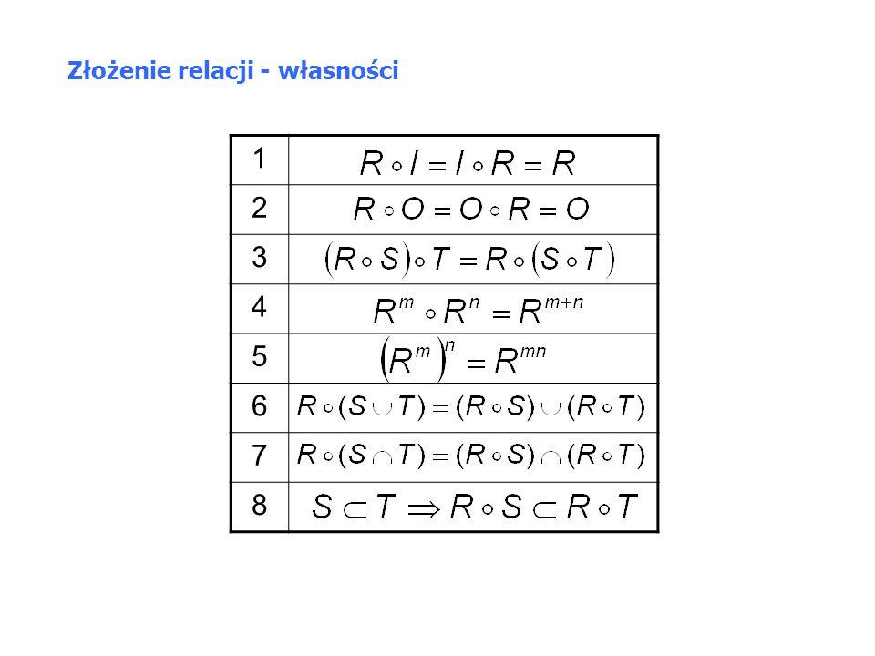 Złożenie relacji - własności 1 2 3 4 5 6 7 8