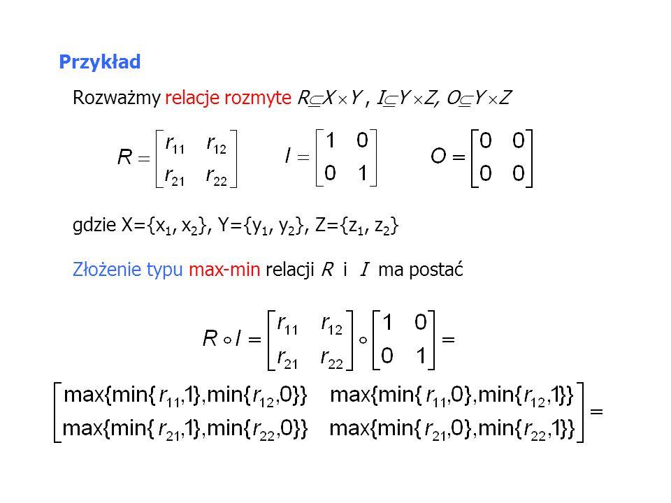 Przykład Rozważmy relacje rozmyte R  X  Y, I  Y  Z, O  Y  Z gdzie X={x 1, x 2 }, Y={y 1, y 2 }, Z={z 1, z 2 } Złożenie typu max-min relacji R i I ma postać