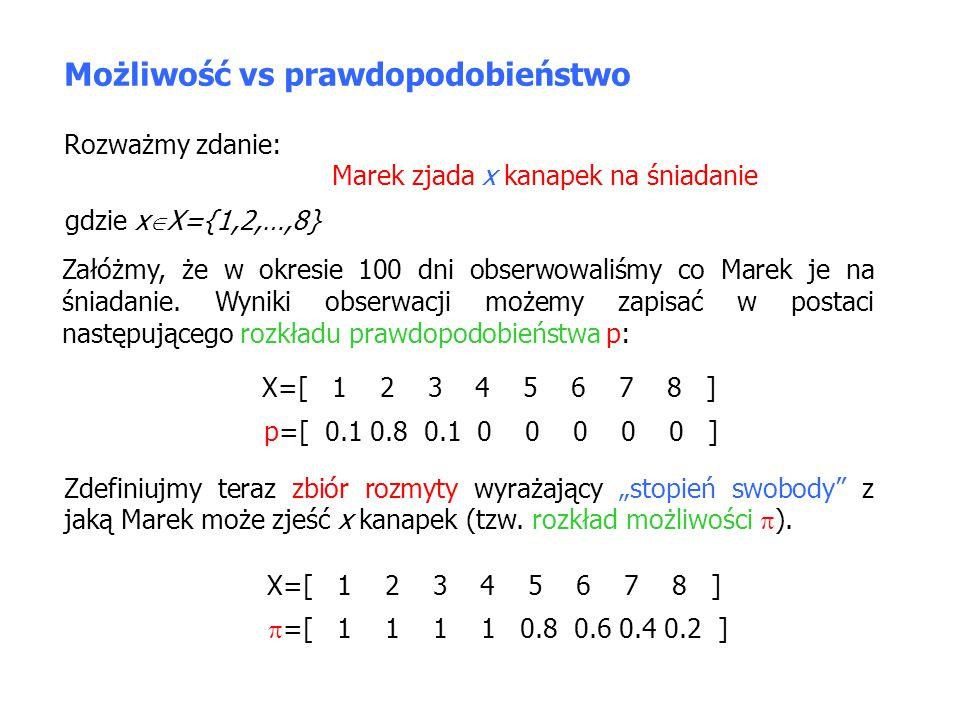 Sumę zbiorów rozmytych A,B  X określiliśmy jako zbiór rozmyty A  B o funkcji przynależności Zamiast funkcji max można wziąć dowolna s-normę, tzn.