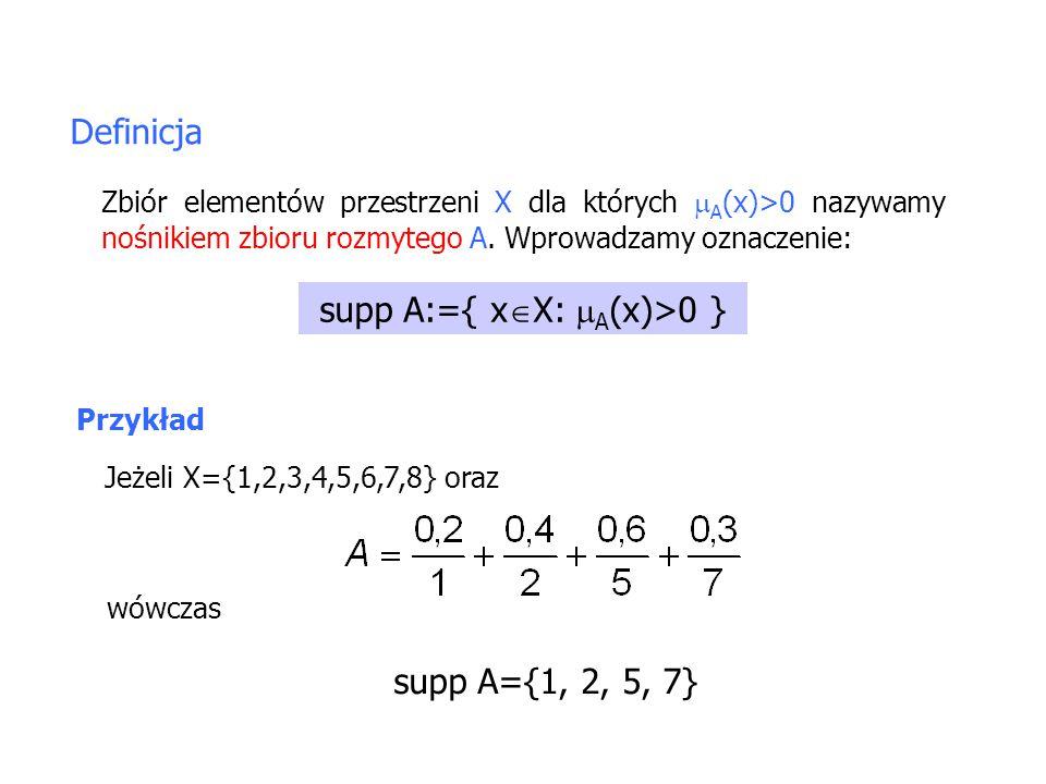 Definicja Zbiór elementów przestrzeni X dla których  A (x)>0 nazywamy nośnikiem zbioru rozmytego A.