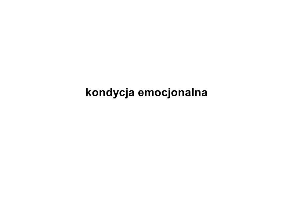 kondycja emocjonalna
