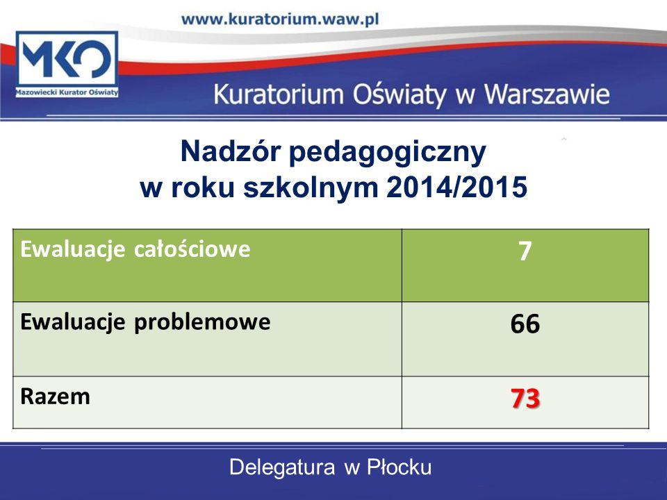Delegatura w Płocku Nadzór pedagogiczny w roku szkolnym 2014/2015 Ewaluacje całościowe 7 Ewaluacje problemowe 66 Razem73