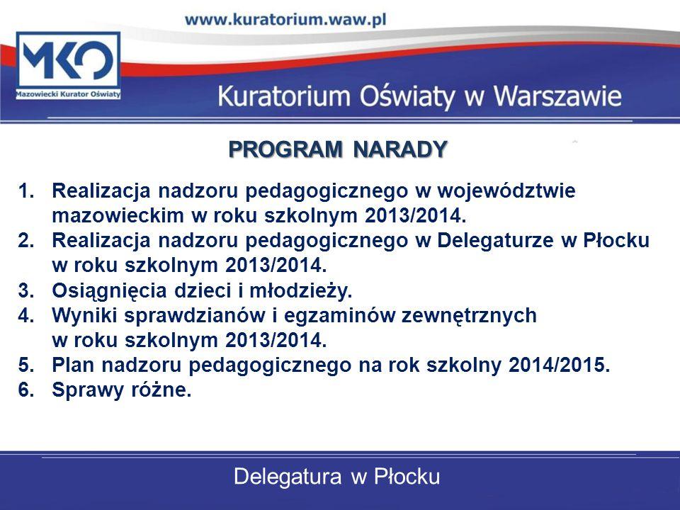 Delegatura w Płocku PROGRAM NARADY 1.Realizacja nadzoru pedagogicznego w województwie mazowieckim w roku szkolnym 2013/2014. 2.Realizacja nadzoru peda