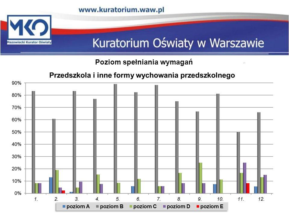 Monitorowanie zajęć wychowania fizycznego 1.09 - 31.12.2013r.