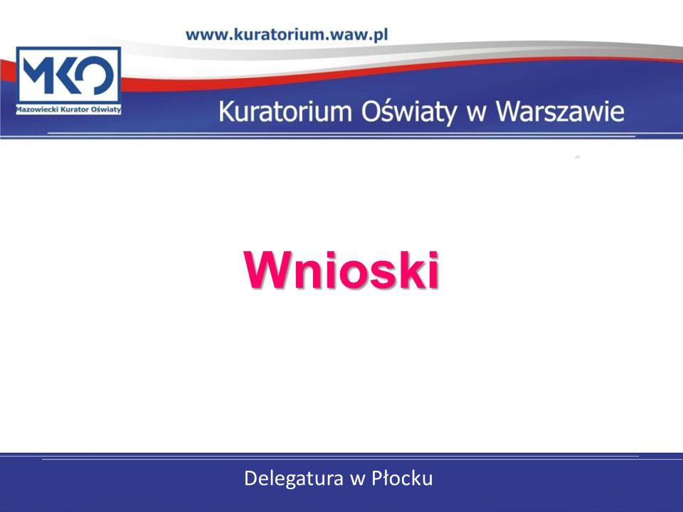 Delegatura w Płocku Wnioski