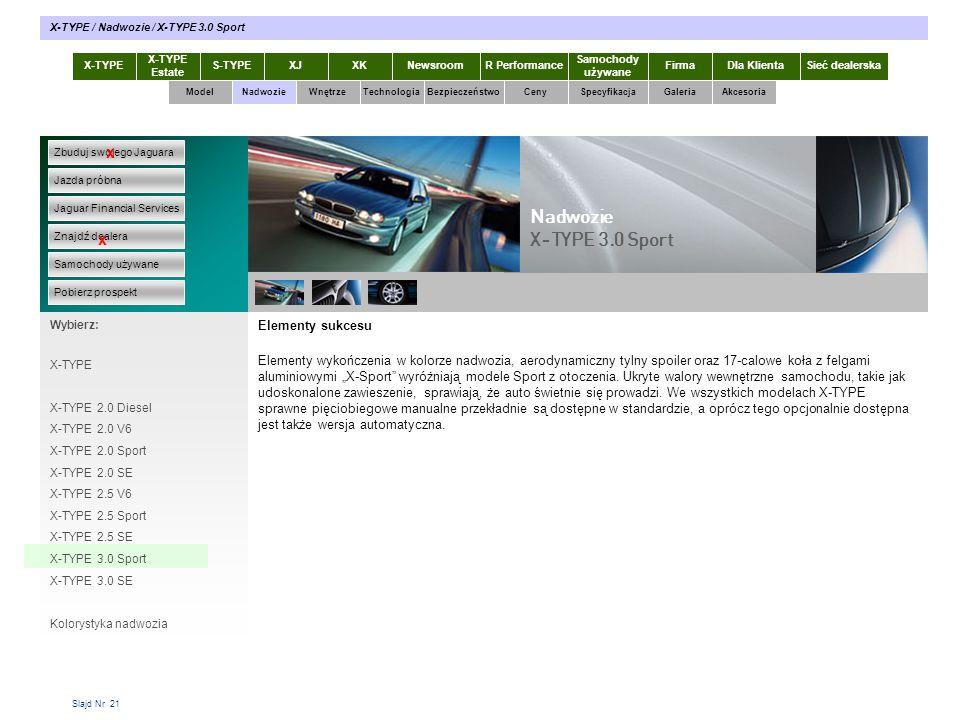 """Slajd Nr 21 Elementy sukcesu Elementy wykończenia w kolorze nadwozia, aerodynamiczny tylny spoiler oraz 17-calowe koła z felgami aluminiowymi """"X-Sport"""