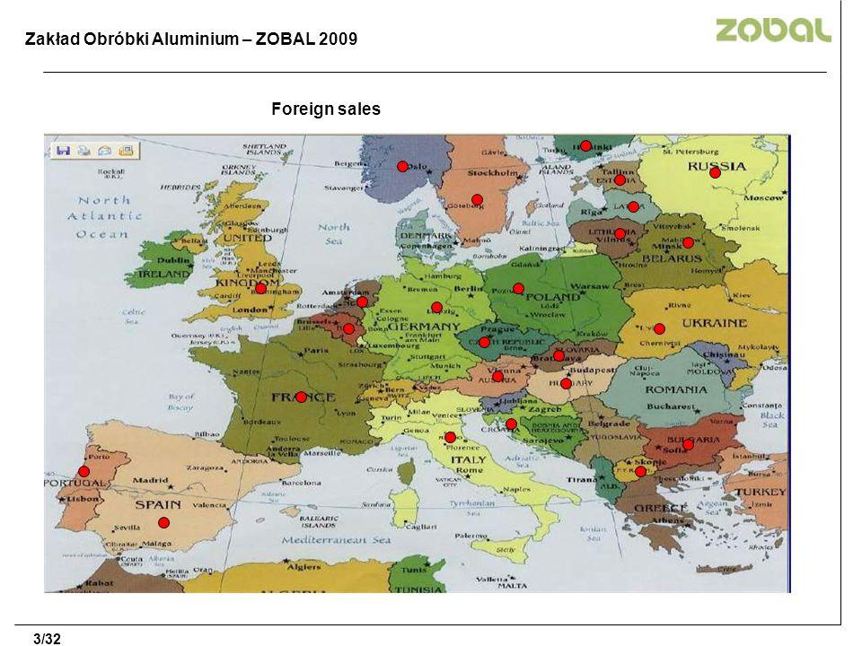 3/32 Zakład Obróbki Aluminium – ZOBAL 2009 Foreign sales