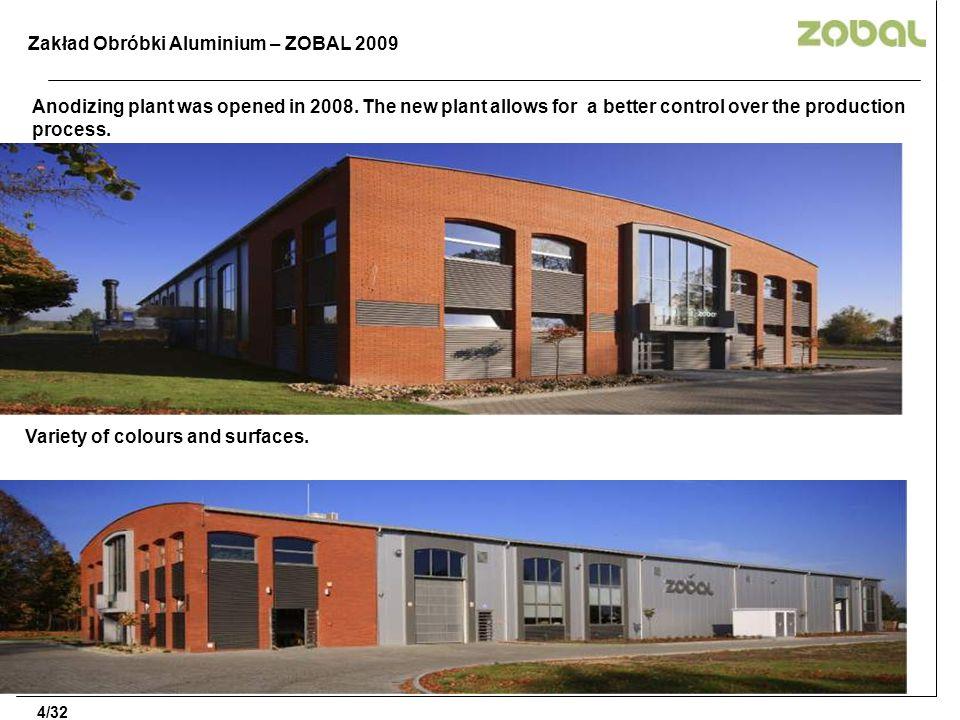 Akcesoria Zakład Obróbki Aluminium – ZOBAL 2008