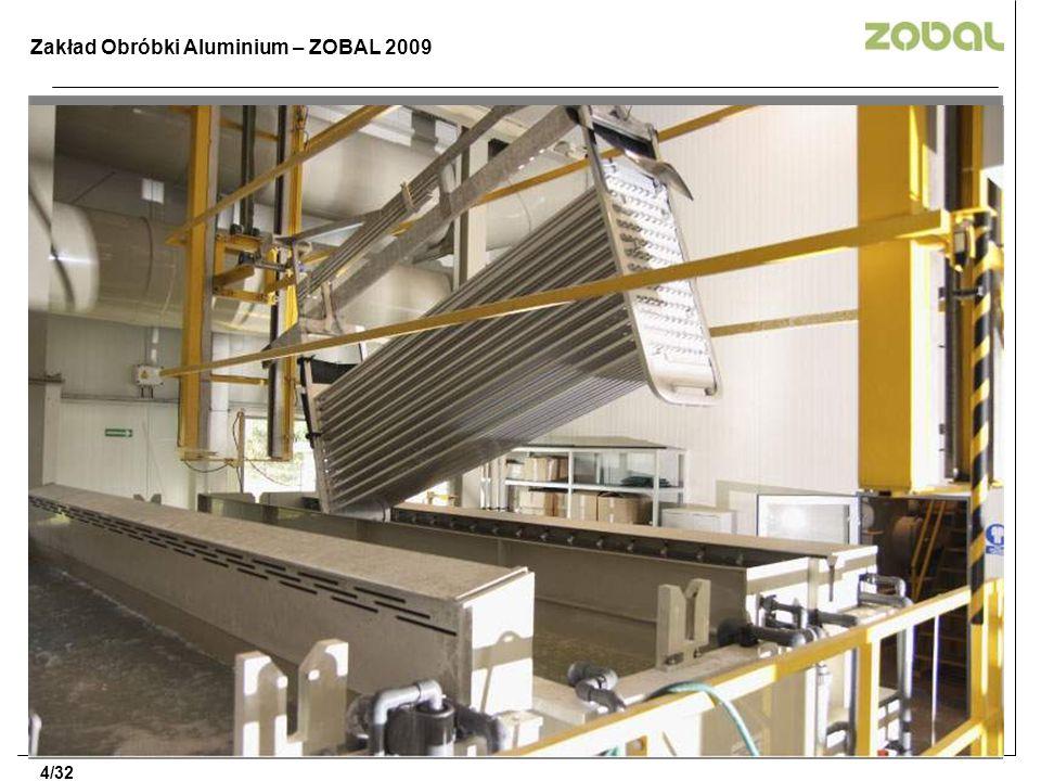 4/32 Zakład Obróbki Aluminium – ZOBAL 2009