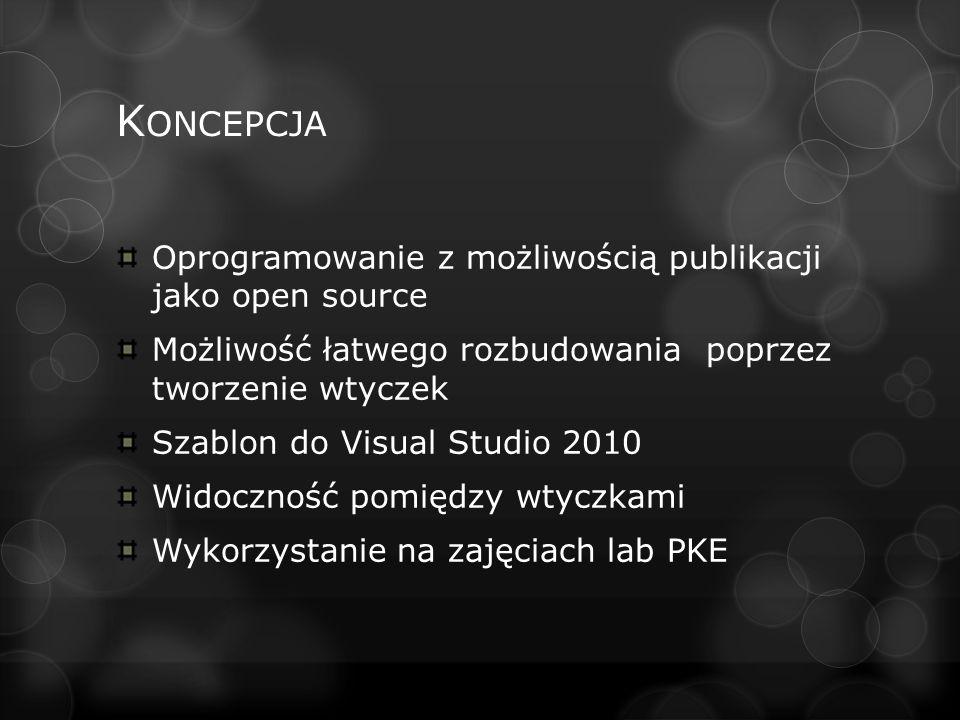 K ONCEPCJA Oprogramowanie z możliwością publikacji jako open source Możliwość łatwego rozbudowania poprzez tworzenie wtyczek Szablon do Visual Studio 2010 Widoczność pomiędzy wtyczkami Wykorzystanie na zajęciach lab PKE