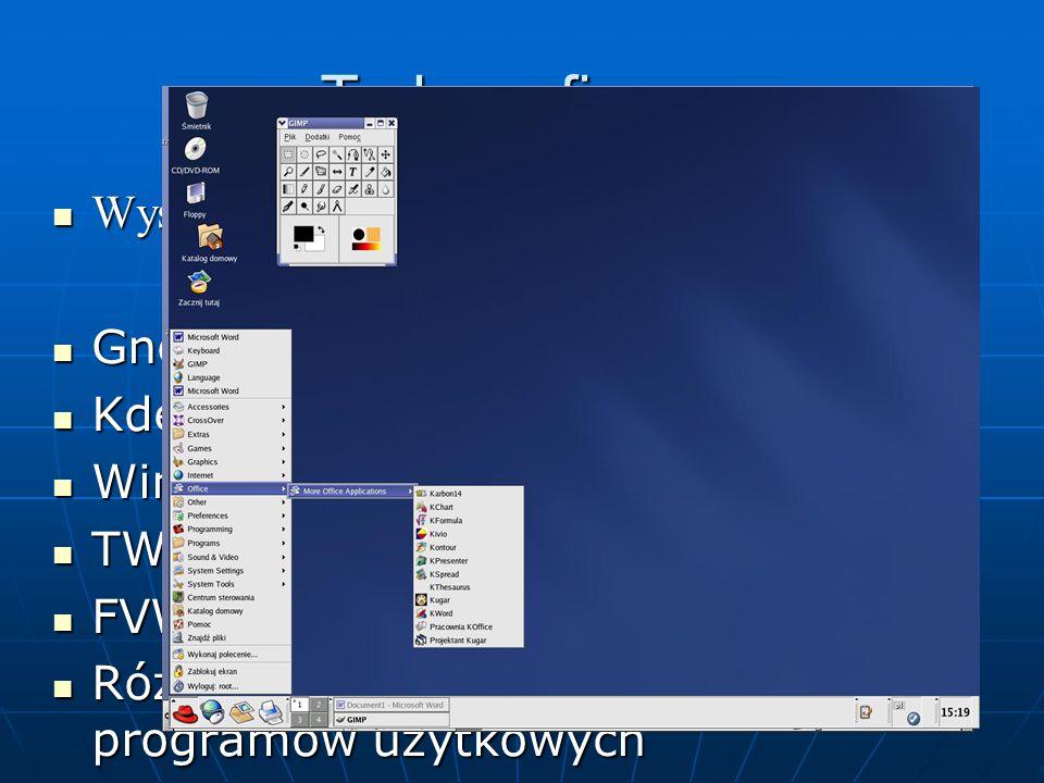 Tryb graficzny Występuje kilka powłok: Występuje kilka powłok: Gnome Gnome Kde Kde WindowMaker WindowMaker TWM TWM FVWM FVWM Różnią się wyglądem i zestawem programów użytkowych Różnią się wyglądem i zestawem programów użytkowych