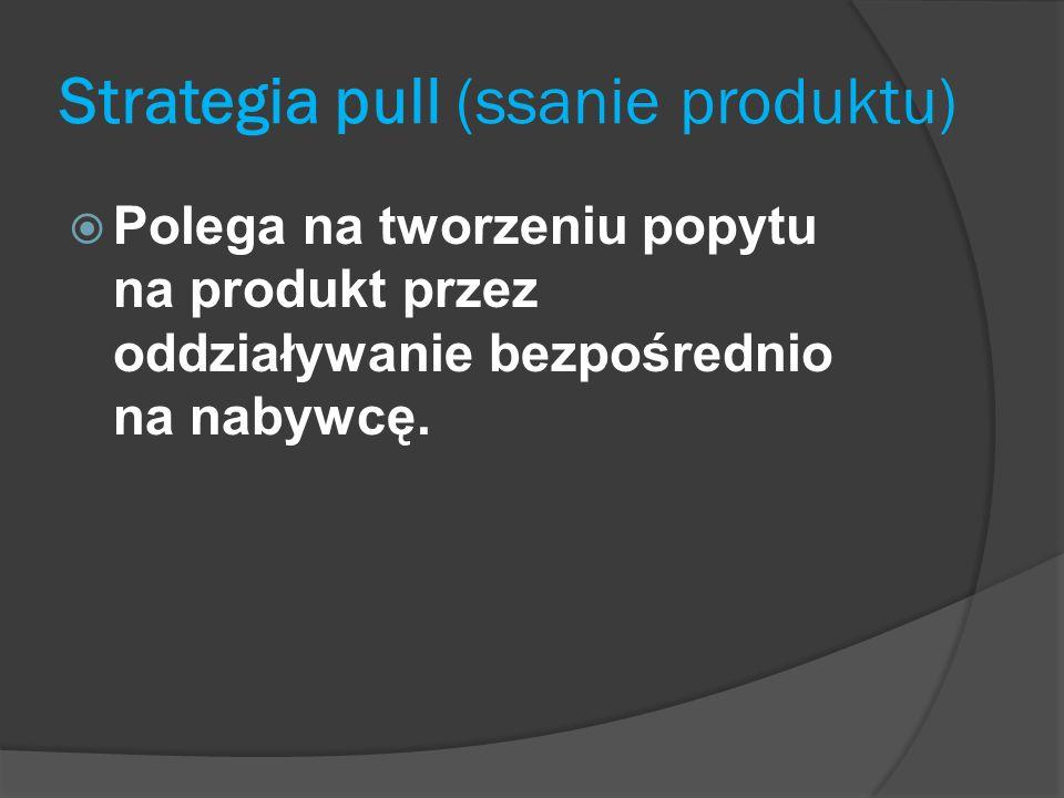Strategia pull (ssanie produktu)  Polega na tworzeniu popytu na produkt przez oddziaływanie bezpośrednio na nabywcę.