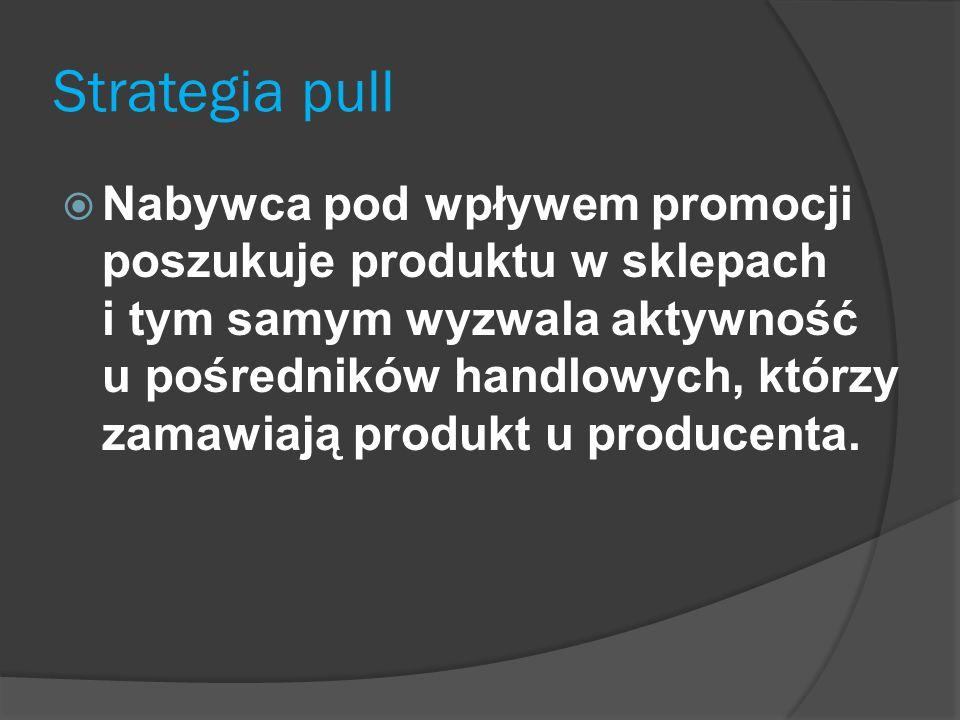 Strategia pull  Nabywca pod wpływem promocji poszukuje produktu w sklepach i tym samym wyzwala aktywność u pośredników handlowych, którzy zamawiają p