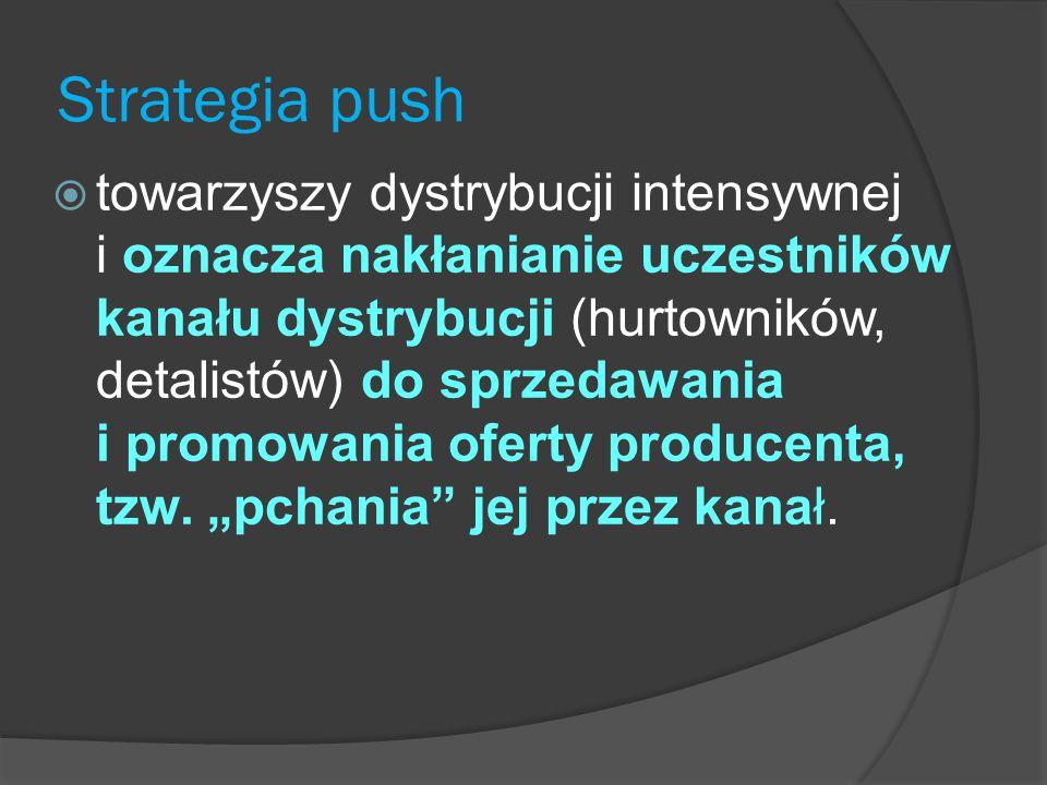Strategia push  towarzyszy dystrybucji intensywnej i oznacza nakłanianie uczestników kanału dystrybucji (hurtowników, detalistów) do sprzedawania i p