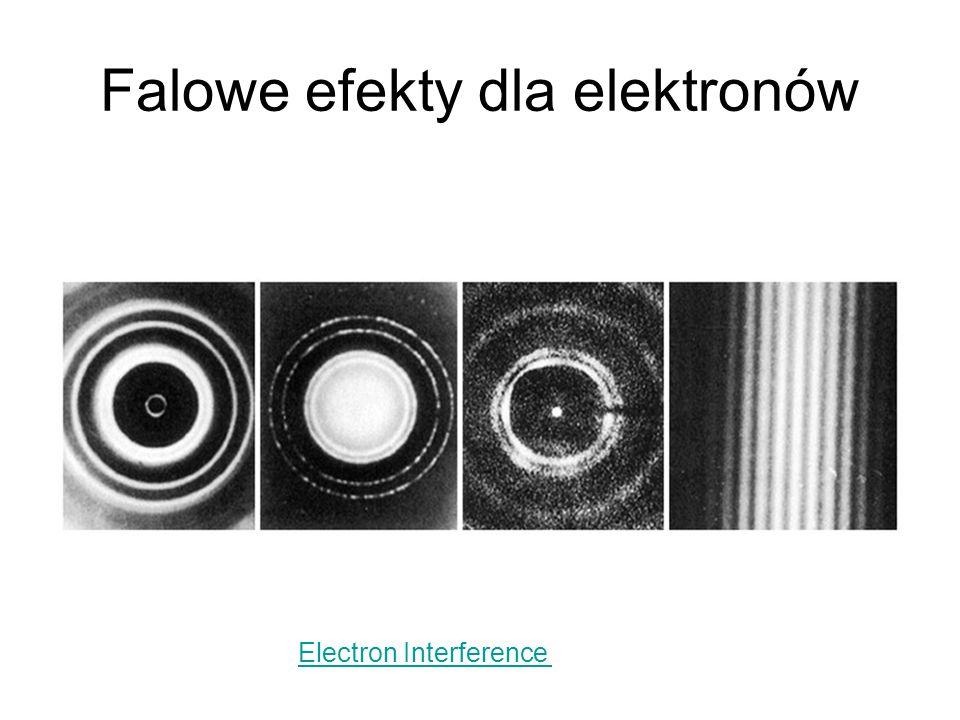 Falowe efekty dla elektronów Electron Interference