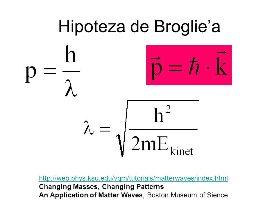 Hipoteza de Broglie'a http://web.phys.ksu.edu/vqm/tutorials/matterwaves/index.html Changing Masses, Changing Patterns An Application of Matter Waves, Boston Museum of Sience