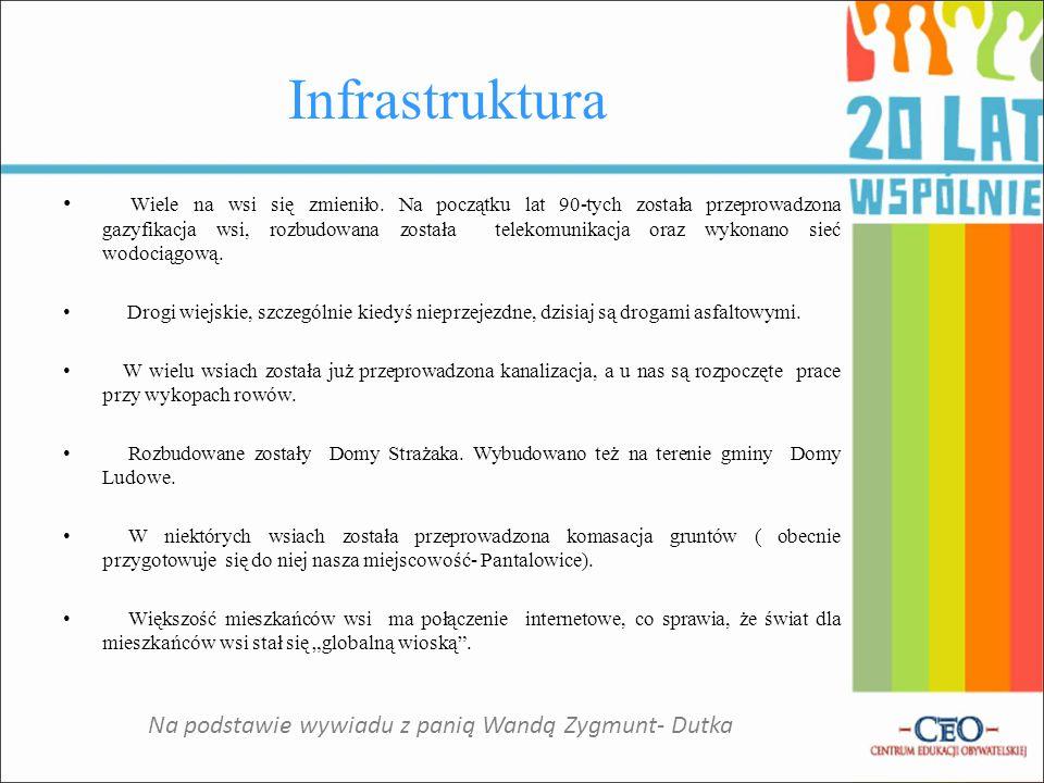 """Zmiany w infrastrukturze Dom Strażaka, droga wiejska, chodnik wzdłuż drogi """"głównej i drogi dojazdowe do gospodarstw"""