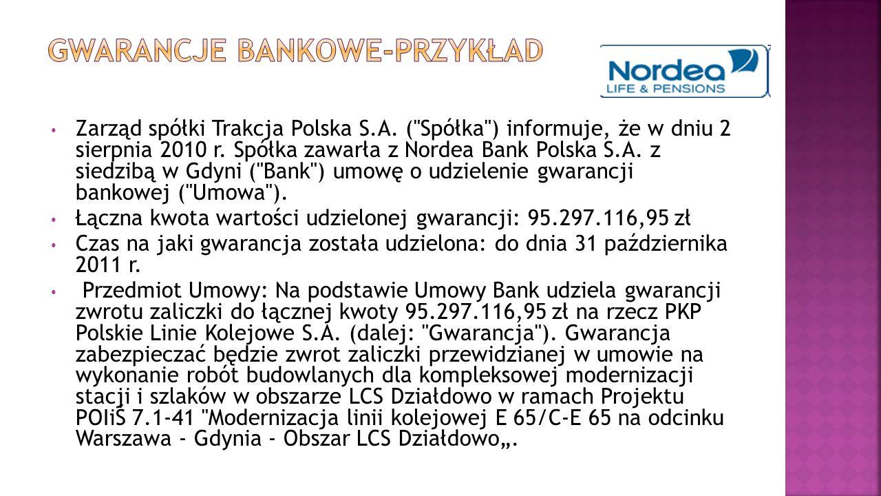 Zarząd spółki Trakcja Polska S.A. (