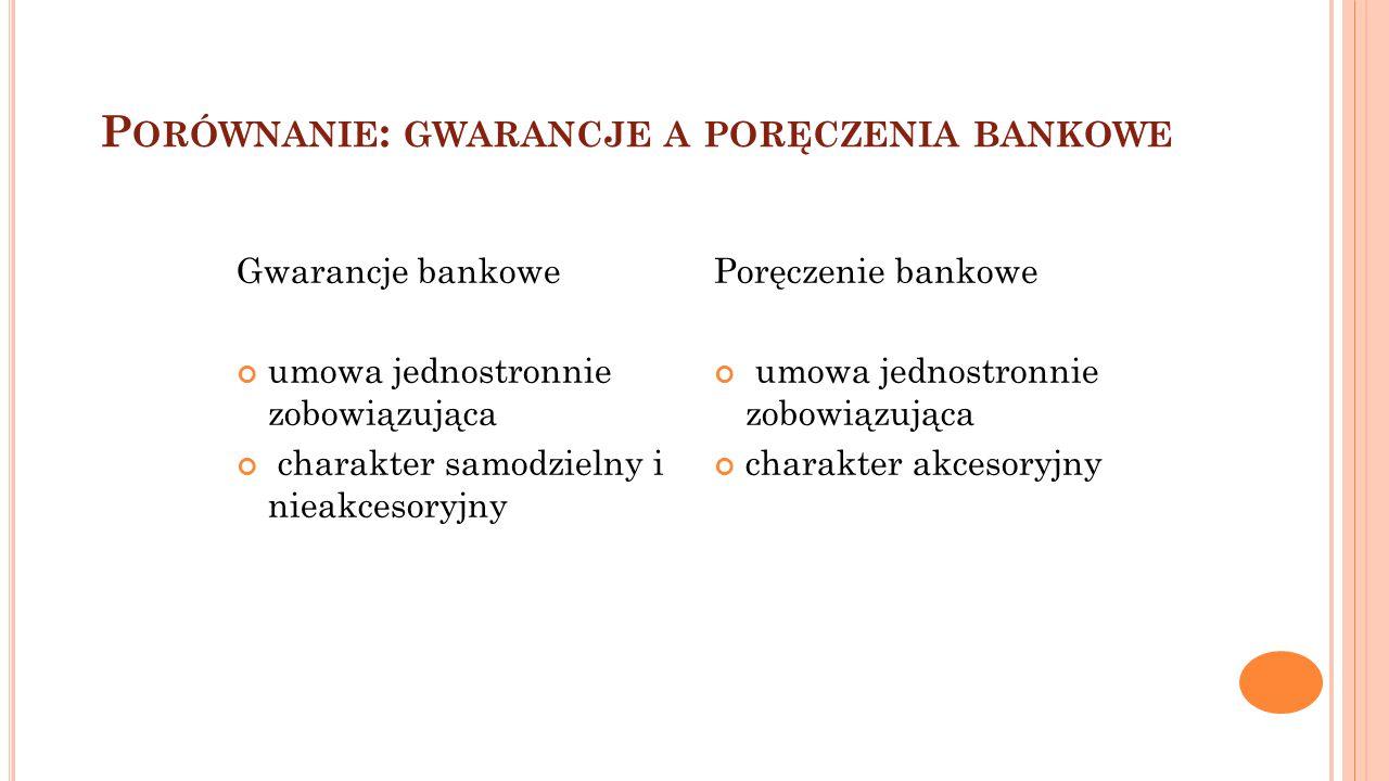 P ORÓWNANIE : GWARANCJE A PORĘCZENIA BANKOWE Gwarancje bankowe umowa jednostronnie zobowiązująca charakter samodzielny i nieakcesoryjny Poręczenie ban