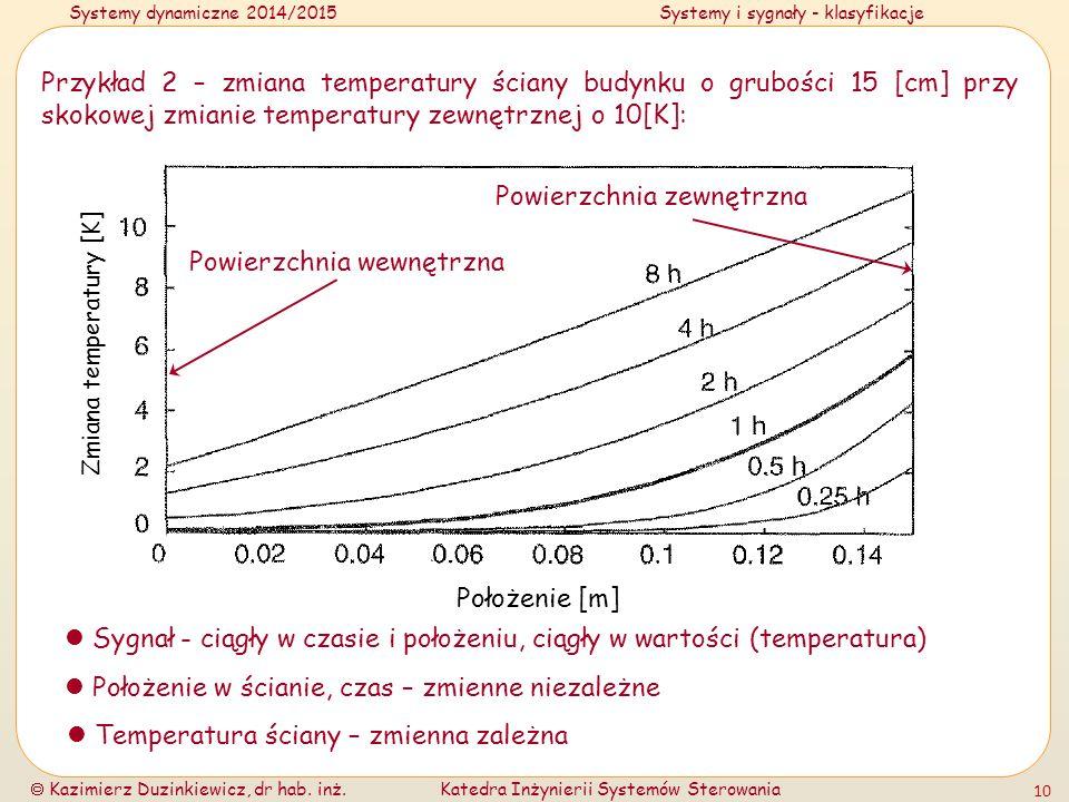 Systemy dynamiczne 2014/2015Systemy i sygnały - klasyfikacje  Kazimierz Duzinkiewicz, dr hab. inż.Katedra Inżynierii Systemów Sterowania 10 Przykład