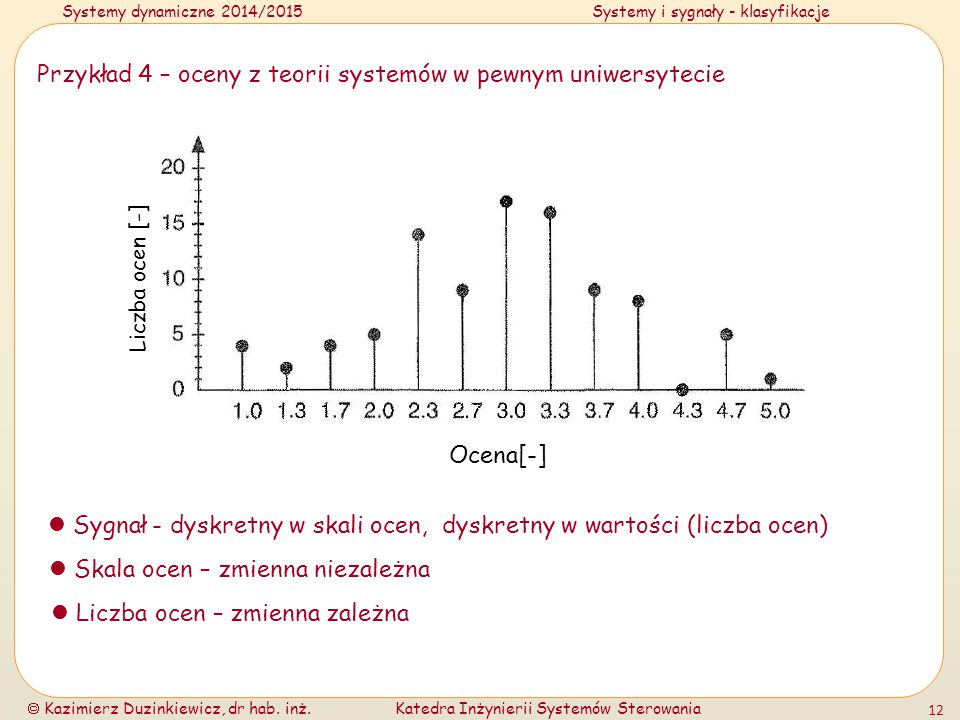 Systemy dynamiczne 2014/2015Systemy i sygnały - klasyfikacje  Kazimierz Duzinkiewicz, dr hab. inż.Katedra Inżynierii Systemów Sterowania 12 Przykład