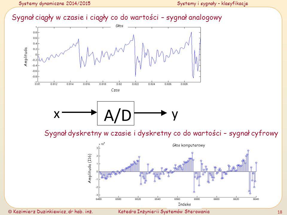 Systemy dynamiczne 2014/2015Systemy i sygnały - klasyfikacje  Kazimierz Duzinkiewicz, dr hab. inż.Katedra Inżynierii Systemów Sterowania 18 A/D x y S