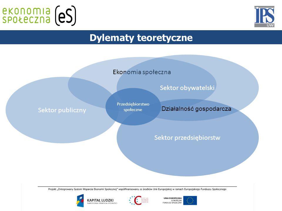 Ekonomia społeczna PODSTAWY PRAWNE Dylematy teoretyczne Sektor obywatelski Sektor przedsiębiorstw Działalność gospodarcza Sektor publiczny Przedsiębio