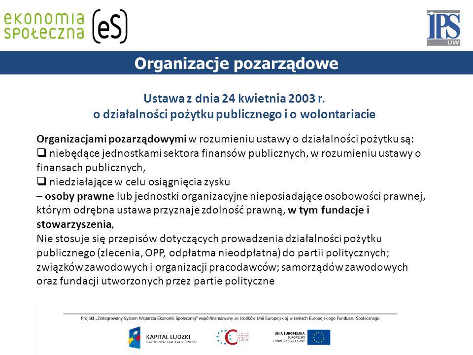 PODSTAWY PRAWNE Ustawa z dnia 24 kwietnia 2003 r. o działalności pożytku publicznego i o wolontariacie Organizacjami pozarządowymi w rozumieniu ustawy