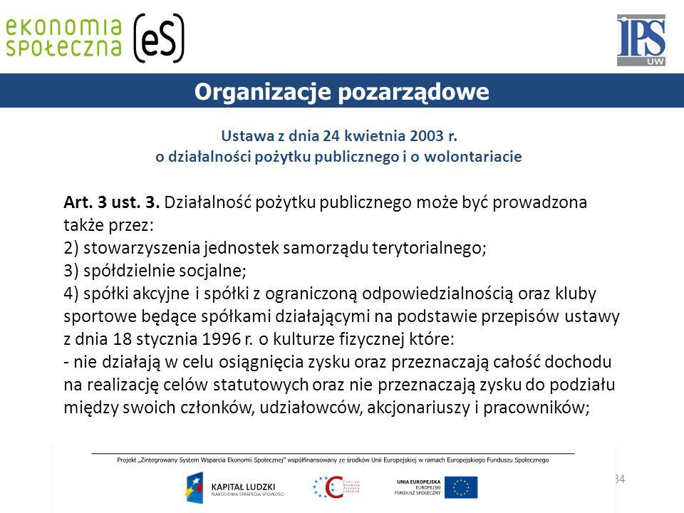 34 PODSTAWY PRAWNE Ustawa z dnia 24 kwietnia 2003 r. o działalności pożytku publicznego i o wolontariacie Art. 3 ust. 3. Działalność pożytku publiczne