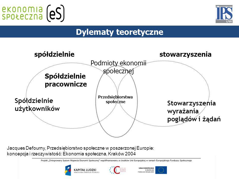 PODSTAWY PRAWNE Pracownia Rzeczy Różnych SYNAPSIS Ul.