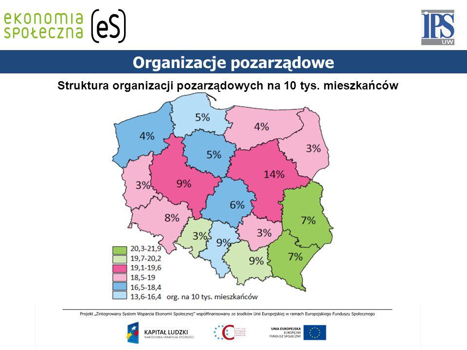 Struktura organizacji pozarządowych na 10 tys. mieszkańców Organizacje pozarządowe