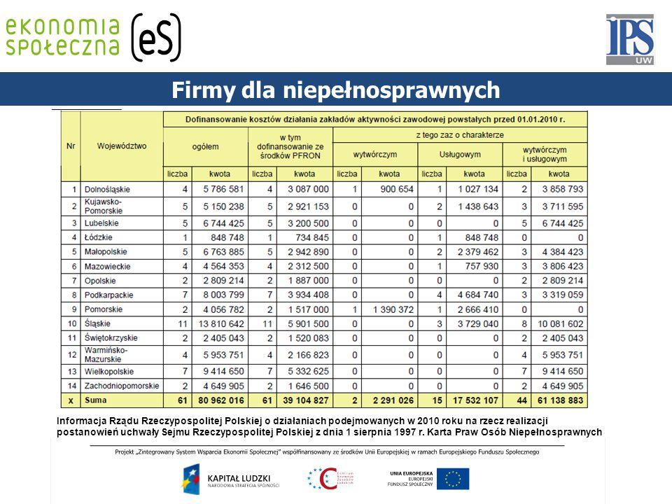 PODSTAWY PRAWNE Informacja Rządu Rzeczypospolitej Polskiej o działaniach podejmowanych w 2010 roku na rzecz realizacji postanowień uchwały Sejmu Rzecz
