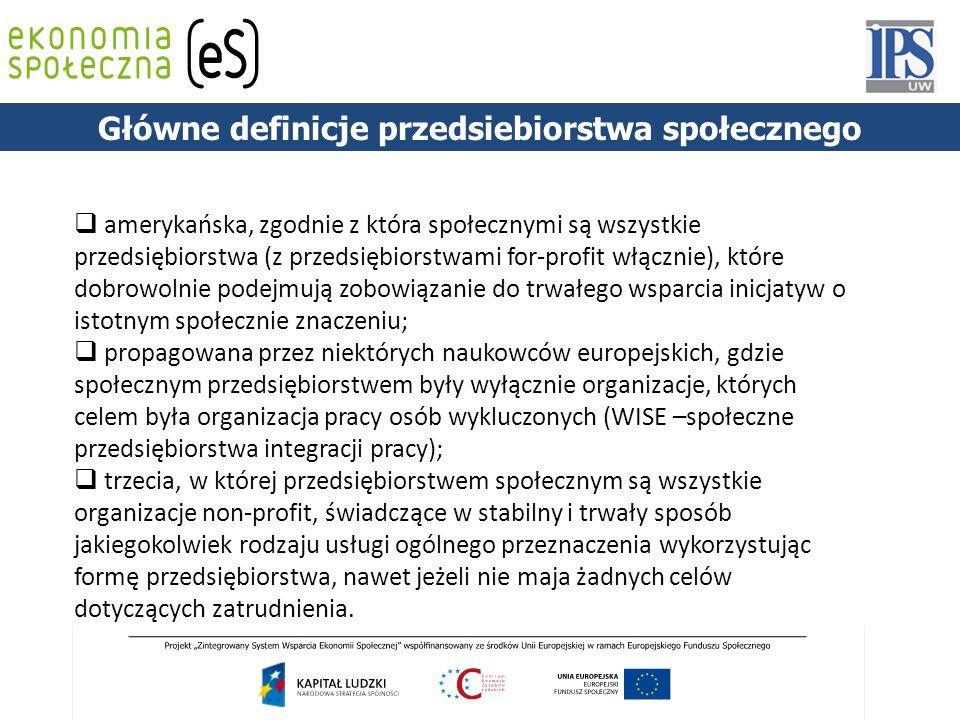 PODSTAWY PRAWNE PFRON, Raport z badania WARSZTATÓW TERAPII ZAJĘCIOWEJ (Analiza porównawcza badań zrealizowanych w latach 2003 i 2005), Warszawa 2008 Firmy dla niepełnosprawnych