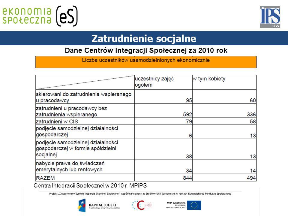 Dane Centrów Integracji Społecznej za 2010 rok Centra Integracji Społecznej w 2010 r. MPiPS Zatrudnienie socjalne