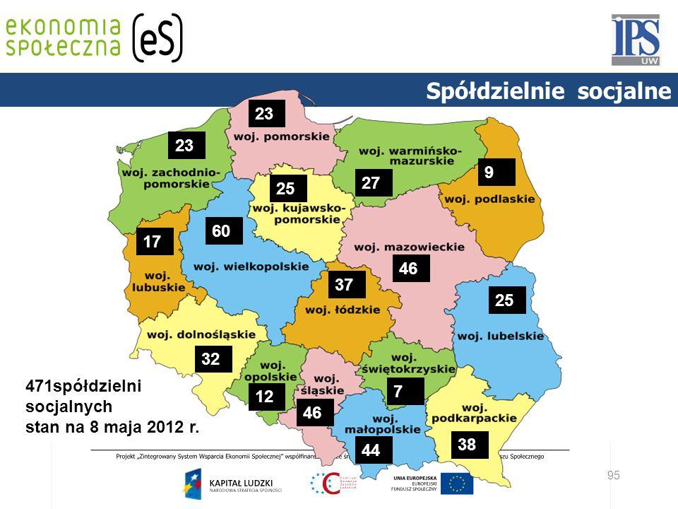 Spółdzielnie socjalne 95 PODSTAWY PRAWNE 23 17 60 32 23 25 37 46 12 46 44 7 38 25 27 9 471spółdzielni socjalnych stan na 8 maja 2012 r.