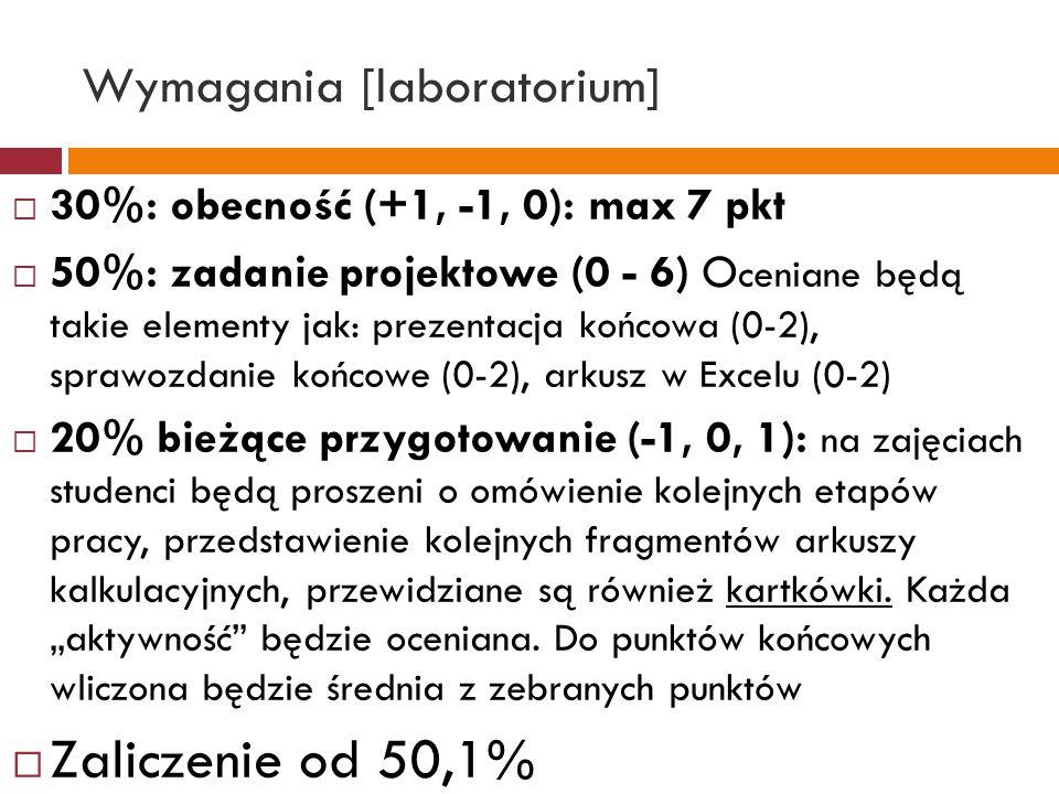 Wymagania [laboratorium]  30%: obecność (+1, -1, 0): max 7 pkt  50%: zadanie projektowe (0 - 6) O ceniane będą takie elementy jak: prezentacja końcowa (0-2), sprawozdanie końcowe (0-2), arkusz w Excelu (0-2)  20% bieżące przygotowanie (-1, 0, 1): na zajęciach studenci będą proszeni o omówienie kolejnych etapów pracy, przedstawienie kolejnych fragmentów arkuszy kalkulacyjnych, przewidziane są również kartkówki.