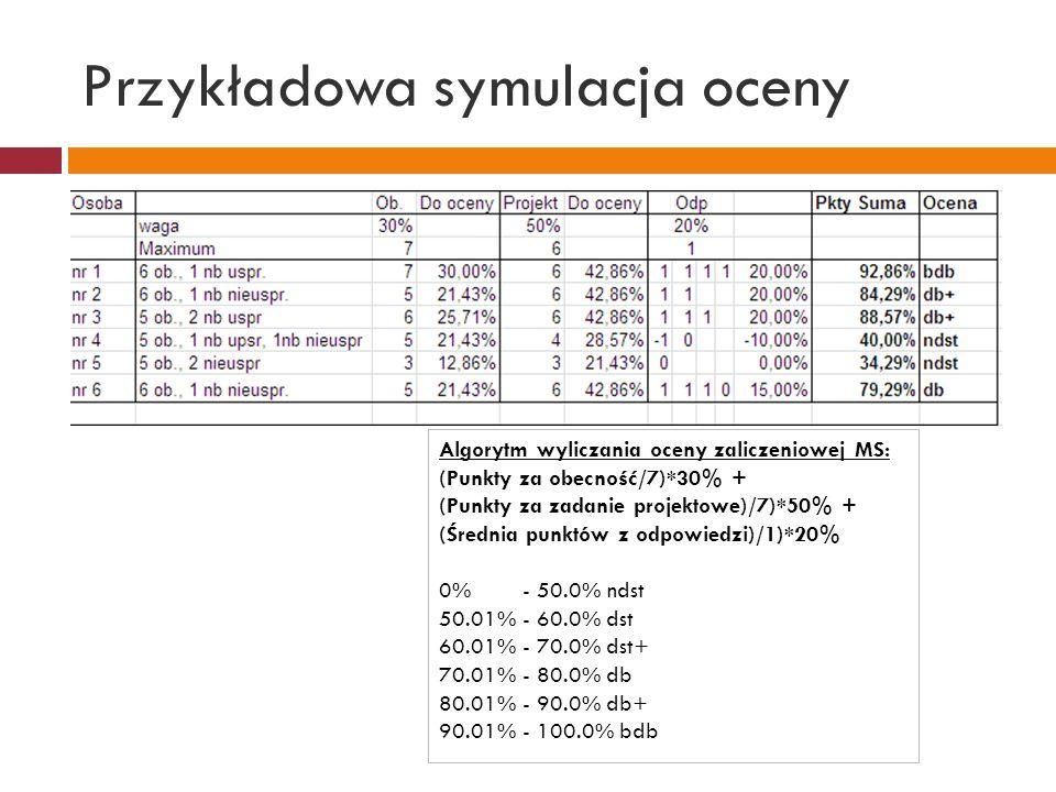 Przykładowa symulacja oceny Algorytm wyliczania oceny zaliczeniowej MS: (Punkty za obecność/7)*30% + (Punkty za zadanie projektowe)/7)*50% + (Średnia punktów z odpowiedzi)/1)*20% 0% - 50.0% ndst 50.01% - 60.0% dst 60.01% - 70.0% dst+ 70.01% - 80.0% db 80.01% - 90.0% db+ 90.01% - 100.0% bdb