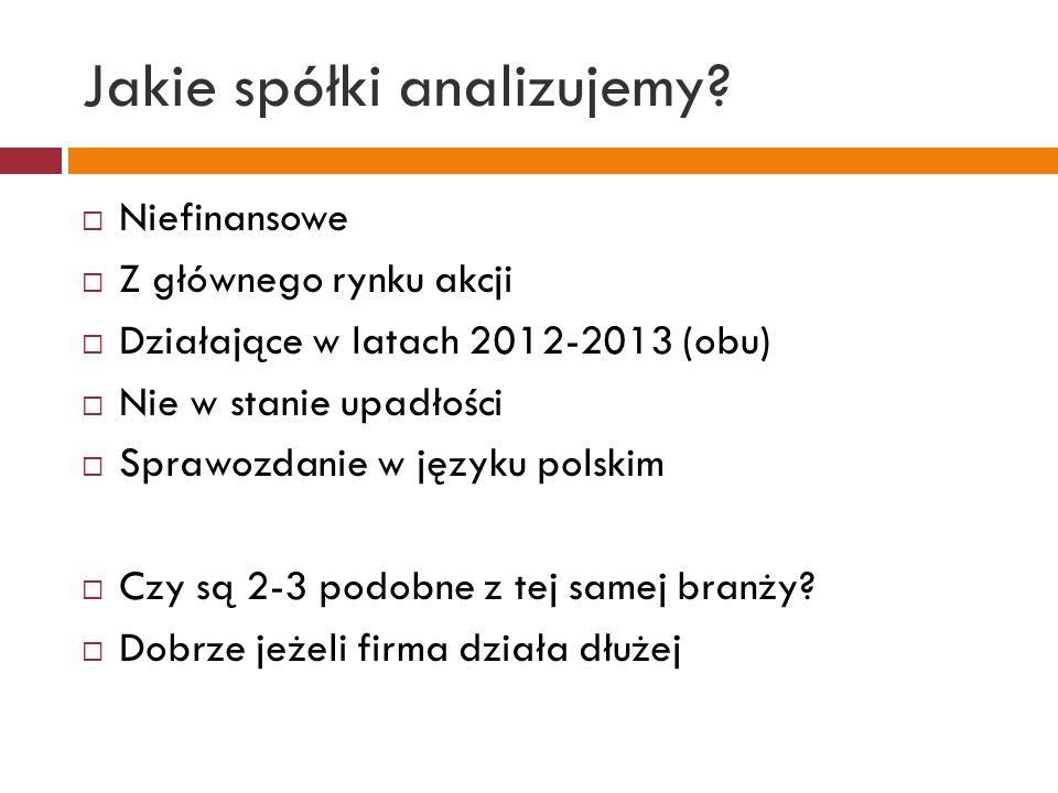 Jakie spółki analizujemy?  Niefinansowe  Z głównego rynku akcji  Działające w latach 2012-2013 (obu)  Nie w stanie upadłości  Sprawozdanie w języ