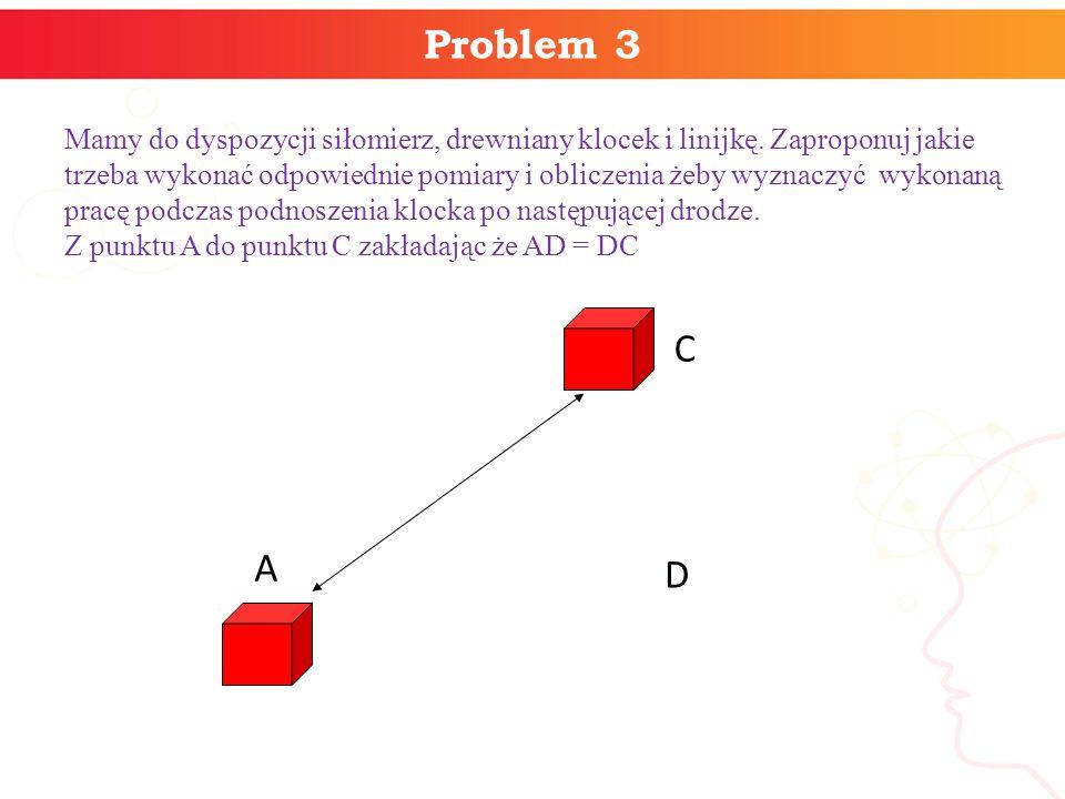 Problem 3 Mamy do dyspozycji siłomierz, drewniany klocek i linijkę. Zaproponuj jakie trzeba wykonać odpowiednie pomiary i obliczenia żeby wyznaczyć wy