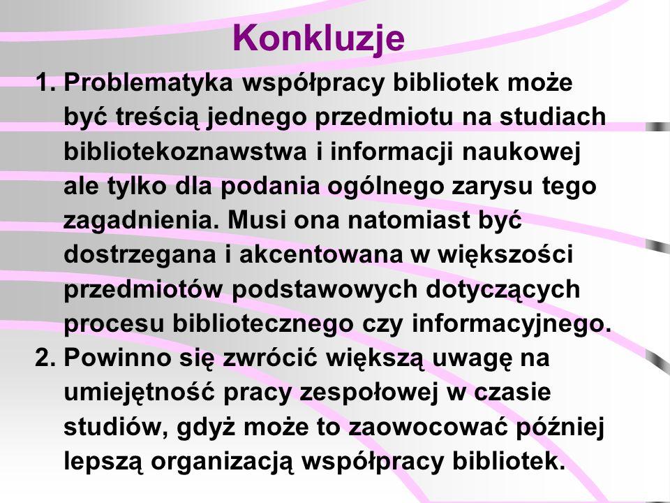 Konkluzje 1.