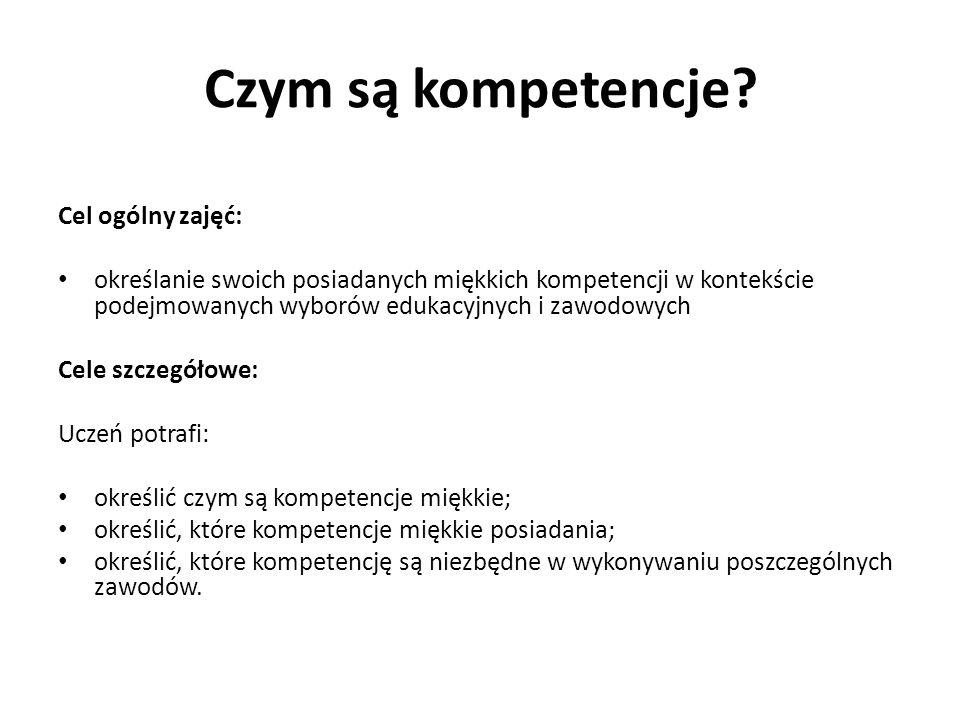 Czym są kompetencje.