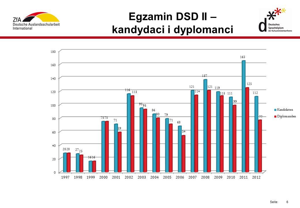 6 Egzamin DSD II – kandydaci i dyplomanci