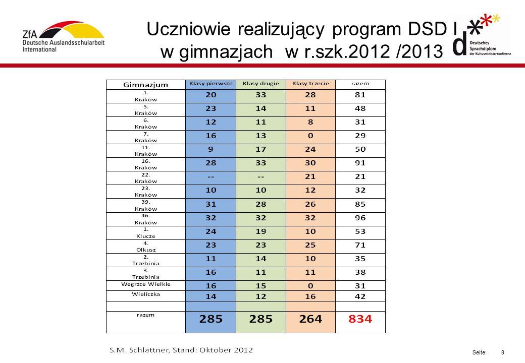 8 Uczniowie realizujący program DSD I w gimnazjach w r.szk.2012 /2013
