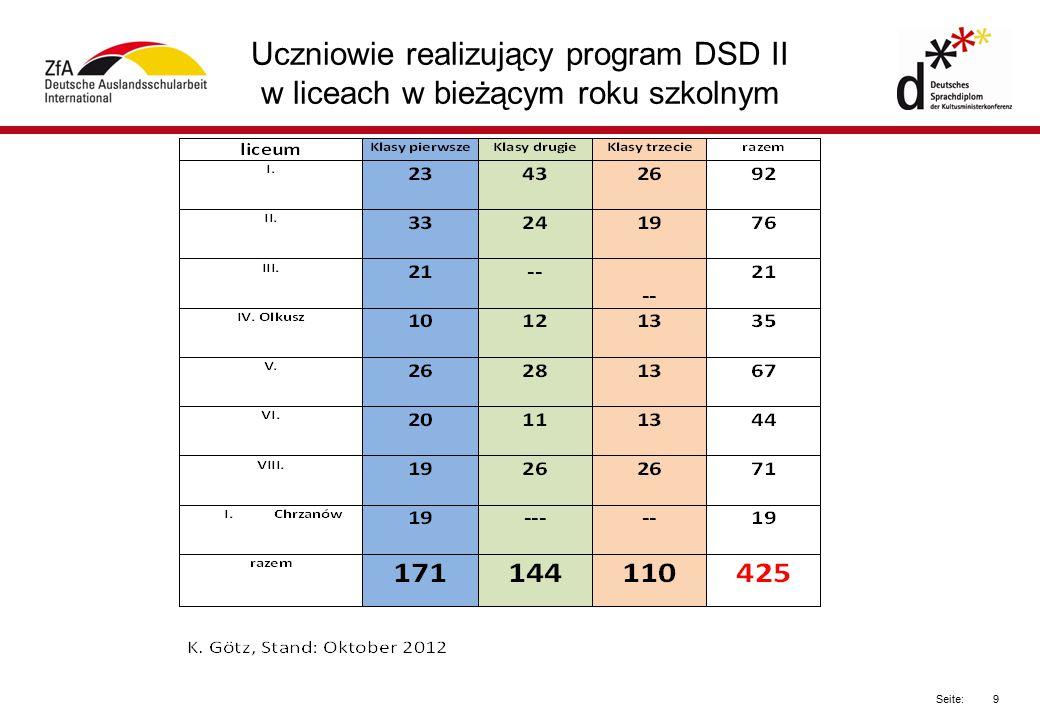 9 Seite: Uczniowie realizujący program DSD II w liceach w bieżącym roku szkolnym