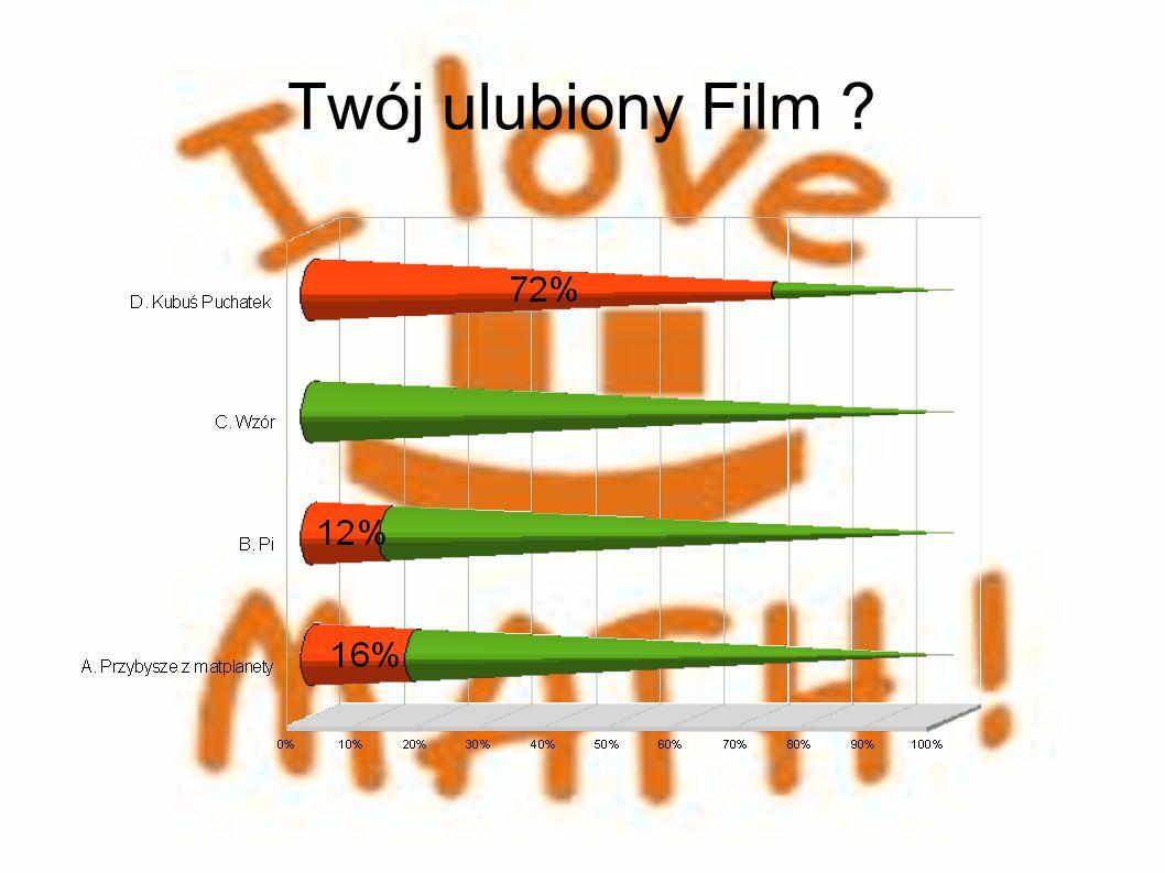 Twój ulubiony Film ?