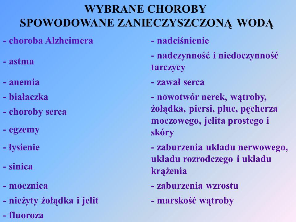 - choroba Alzheimera- nadciśnienie - astma - nadczynność i niedoczynność tarczycy - anemia- zawał serca - białaczka - nowotwór nerek, wątroby, żołądka