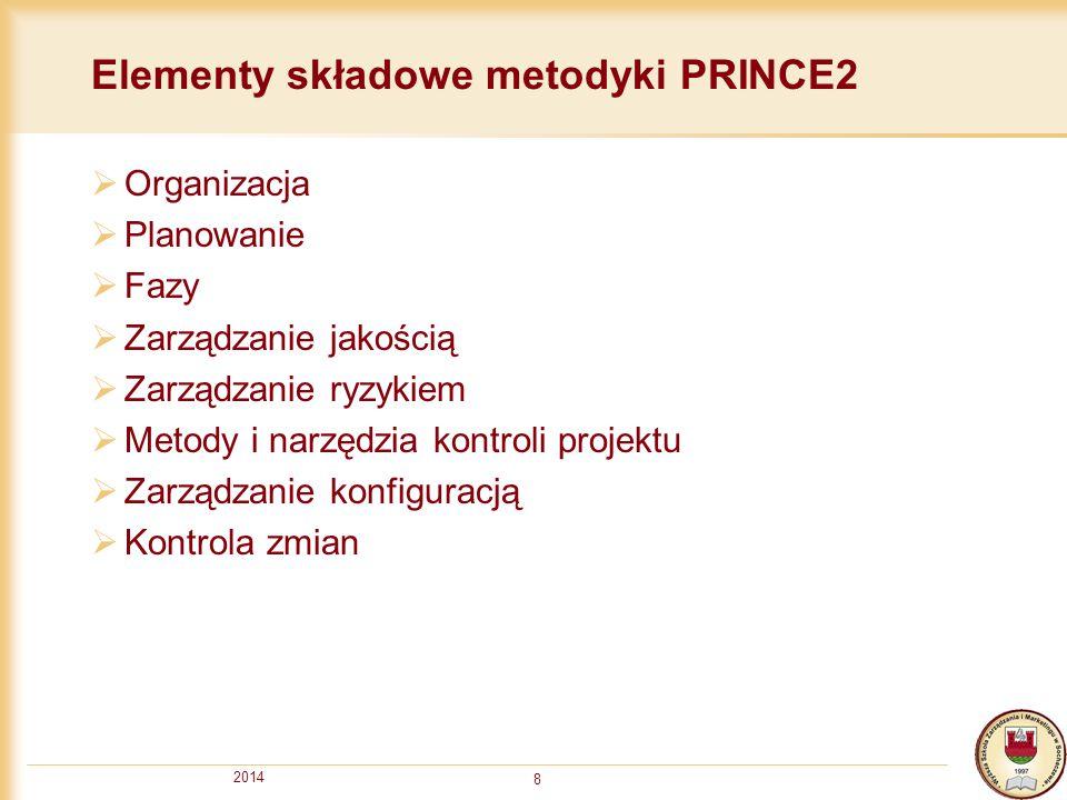 2014 8 Elementy składowe metodyki PRINCE2  Organizacja  Planowanie  Fazy  Zarządzanie jakością  Zarządzanie ryzykiem  Metody i narzędzia kontrol