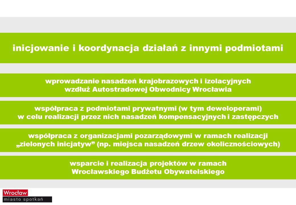 inicjowanie i koordynacja działań z innymi podmiotami wprowadzanie nasadzeń krajobrazowych i izolacyjnych wzdłuż Autostradowej Obwodnicy Wrocławia wsp