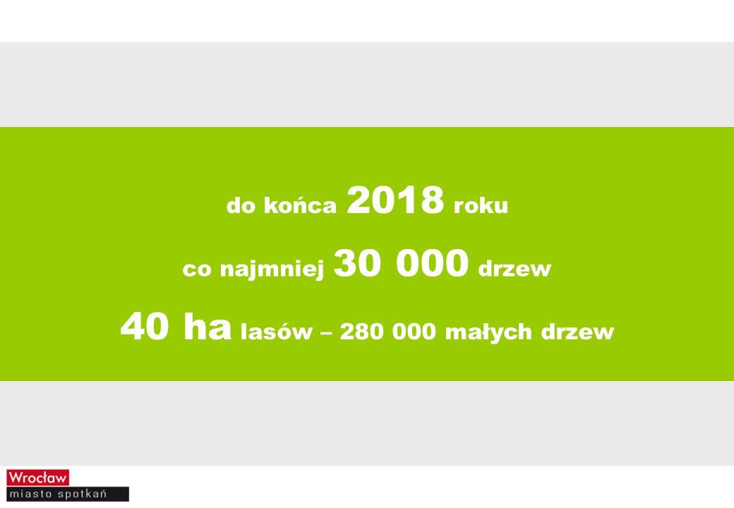 do końca 2018 roku co najmniej 30 000 drzew 40 ha lasów – 280 000 małych drzew